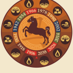 Chinese zodiac in jewellery